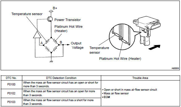 toyota corolla repair manual mass or volume air flow