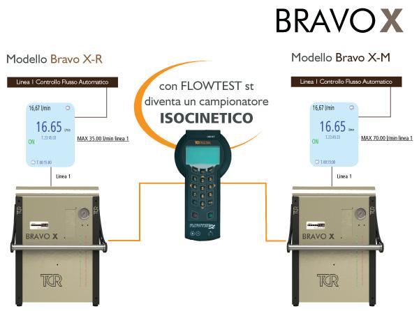 Bravo X Isocinetico - TCR Tecora