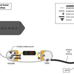 Gibson Sg P90 Wiring Diagram 2 Way Switch Wire Jr Les Paul Onlinewiring For Junior Data Oreo