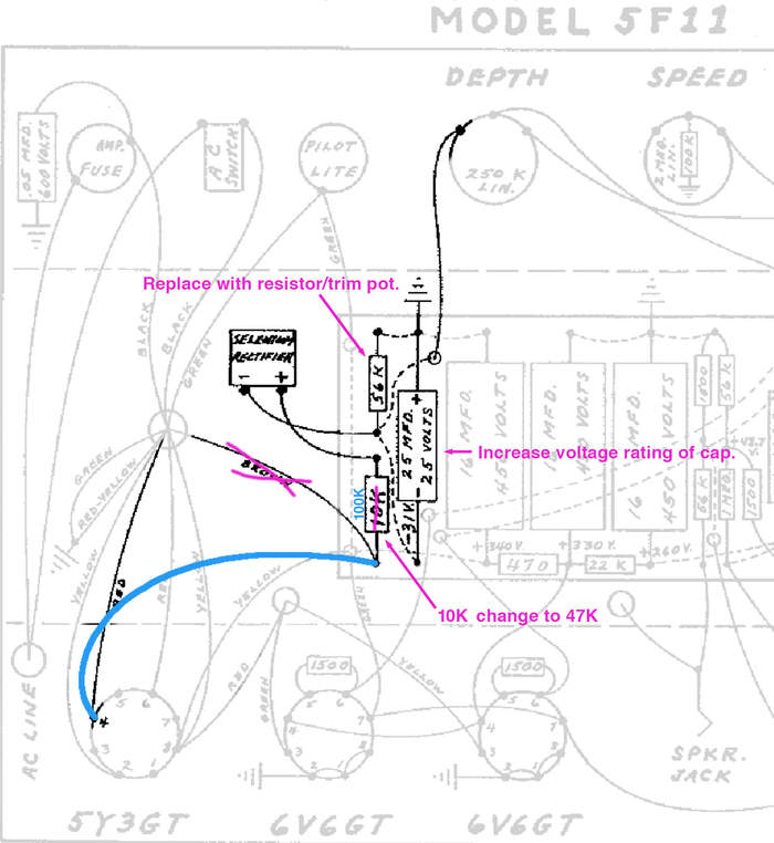 Squier Stratocaster Humbucker Pickup Wiring