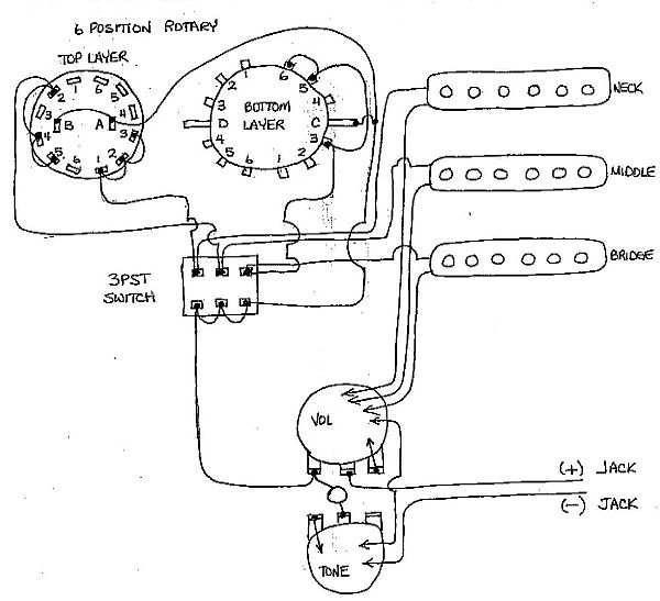Fender Jaguar Hh Wiring Schematic Diagram