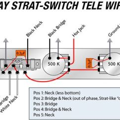 Strat Wiring Diagram 3 Way Switch Ez Go Golf Cart 48 Volt 5 Tele Esquire Telecaster Guitar Forum E31e5824c6ee1f680850ce6d79cbff0f Jpg