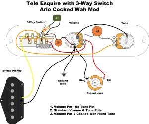 Combining esquire diagrams | Telecaster Guitar Forum