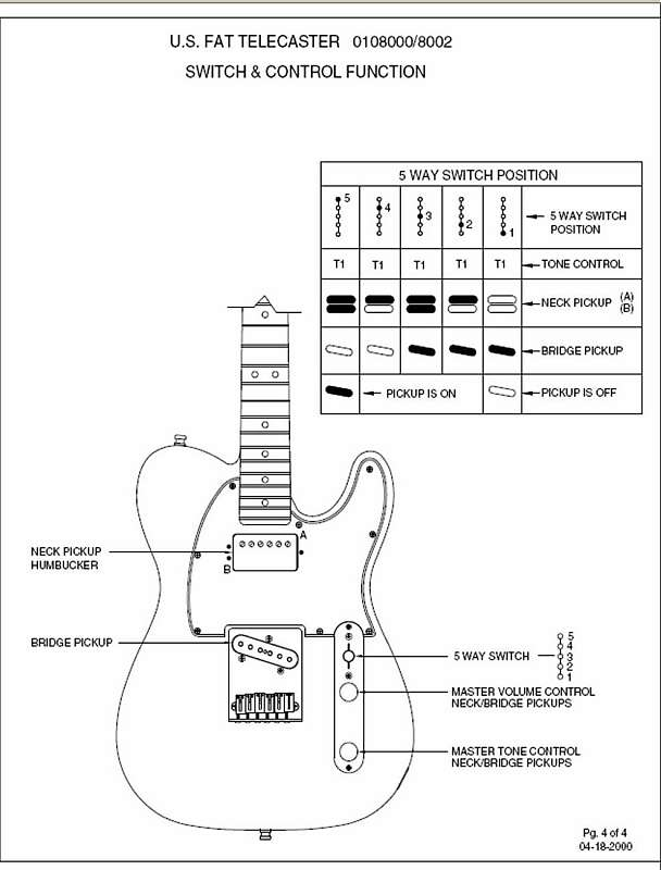 Telecaster Diagram Pdf