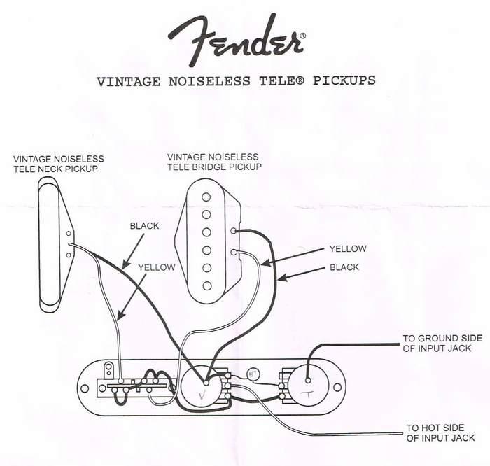Vintage Noiseless P U's Low Output High Hum Telecaster Guitar
