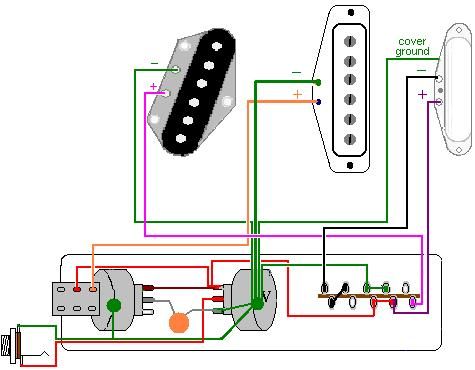 Any Fun Wiring Tricks With 5 Way?? Telecaster Guitar Forum