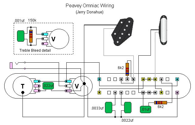 Fender Blacktop Wiring Diagram Fender American Deluxe