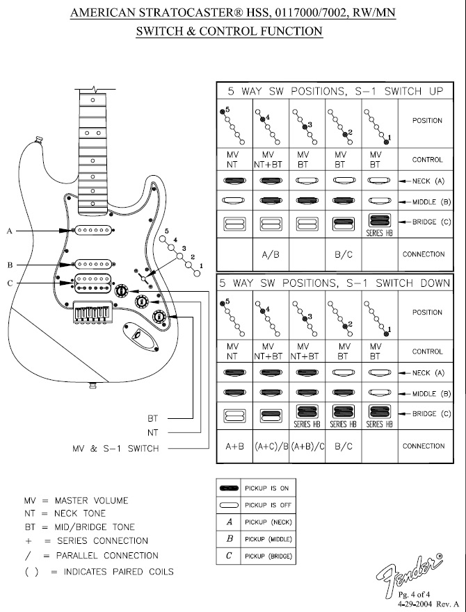 Fender S1 switch... Tele version or Strat version