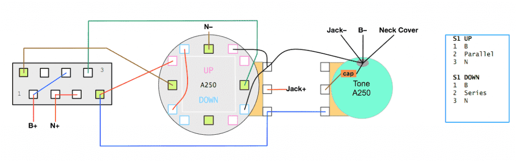 Wiring Diagram For 3 Way S1 And Fender Vintage Pickups