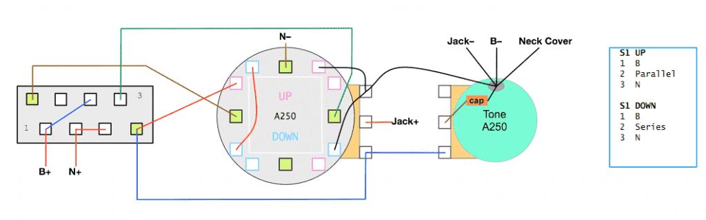 fender squier wiring diagram ukulele fretboard s1 data schema american deluxe stratocaster