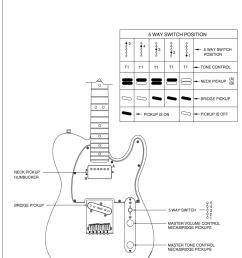 wiring diagram for tele hs 4 way telecaster guitar forum rh tdpri com standard telecaster wiring [ 802 x 1027 Pixel ]