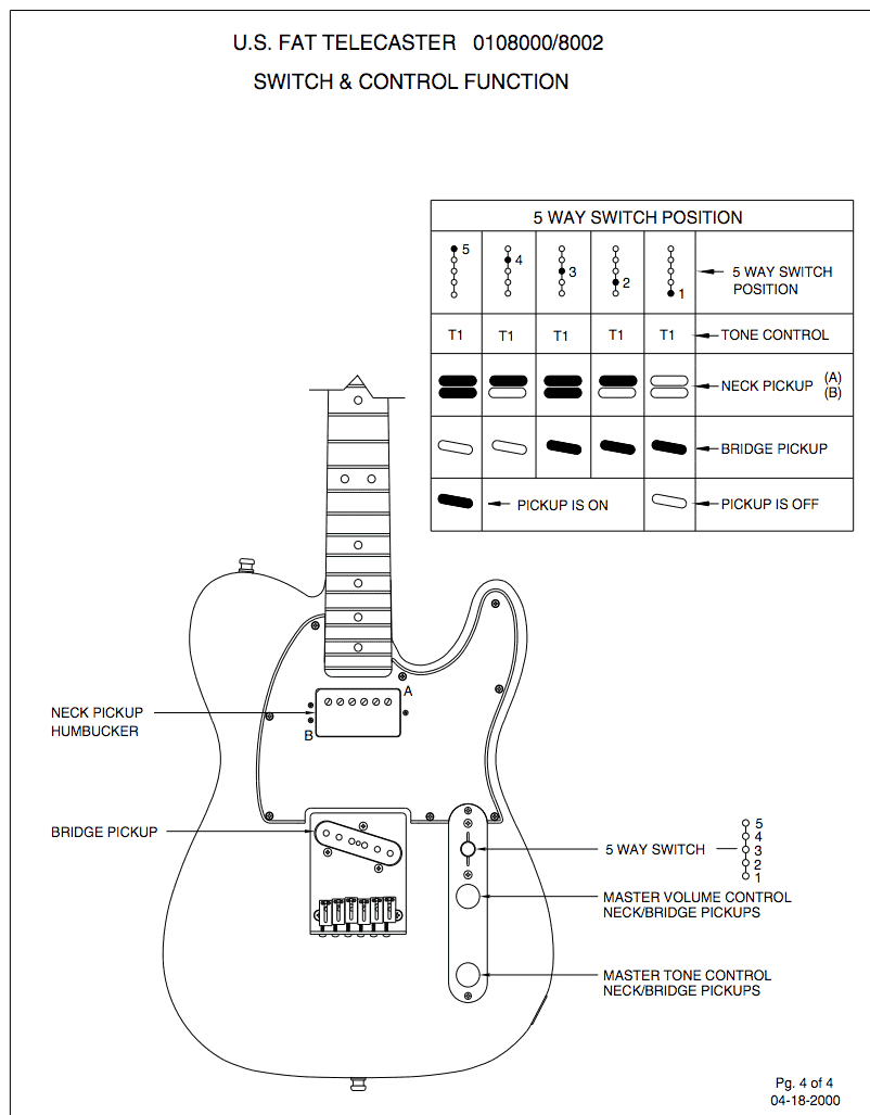 medium resolution of wiring diagram for tele hs 4 way telecaster guitar forum hs tele wiring diagram