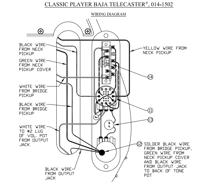 Fender Classic Player 50 Stratocaster Wiring Diagram