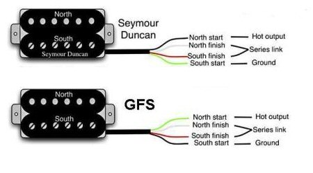 gfs pickups wiring diagram gfs pickup wiring diagram at gsmx.co