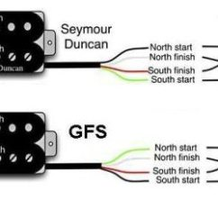 Gfs Mean 90 Wiring Diagram E Locker Humbucker Free For You Pickups Rh 10 14 5 Carrera Rennwelt De
