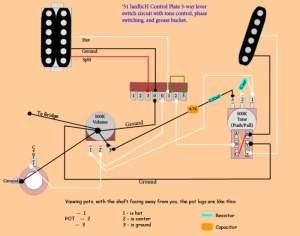 Fender Squier Affinity Wiring Diagram  Somurich