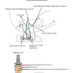 Stratocaster Hss Wiring Diagram What Is The Definition Of Venn Squier Lehz Ortholinc De Squire 21 Images Fender Bullet Mustang