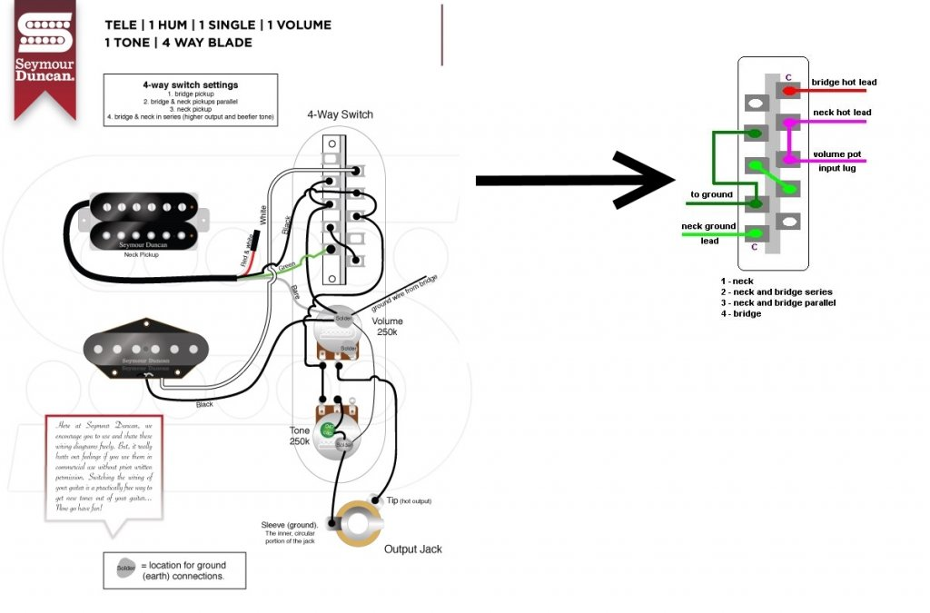 Telecaster S1 Switch Wiring Diagram : 35 Wiring Diagram