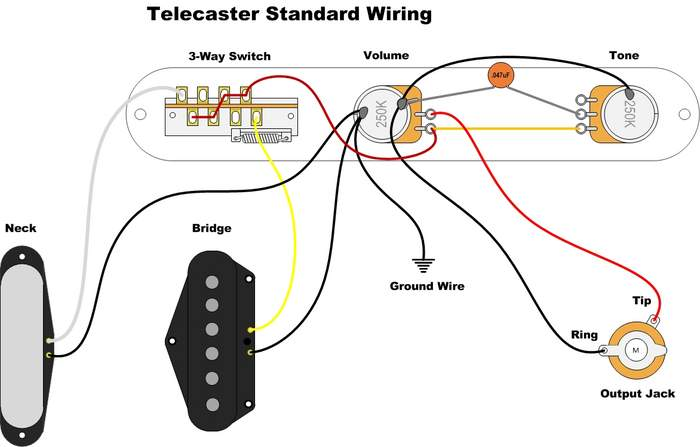 "Best Wiring Diagram For Standard ""Modern"" Wiring Telecaster"