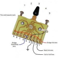 4 Way Switch Wiring Diagram Telecaster Manganese Pourbaix Schaller Megaswitch E+ Model   ...