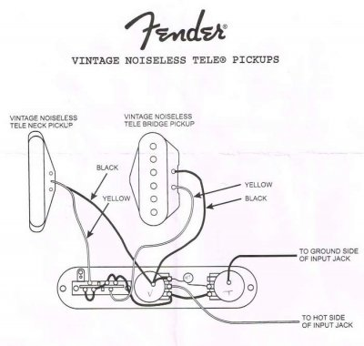 Wiring Diagram For Telecaster Wiring A Telecaster Guitar