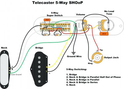 telecaster wiring diagram mods cirque glacier tele 5 way switch mod but with 3 switches help seymour duncan liberator diagrams
