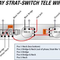 Strat Wiring Diagram Import Switch 2003 Nissan Xterra Audio It Is Done! Mini Humbucker Content