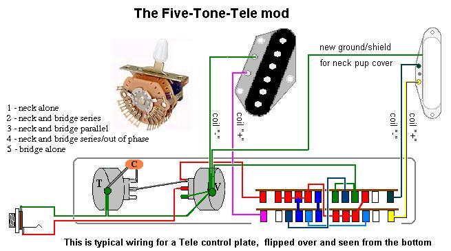 5 way switch wiring diagram light honeywell dt90e digital room thermostat strat super diagrams www toyskids co tone tele mod telecaster guitar forum fender modifications