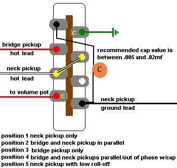 Re 5 Way Switch With A Two Pickup Tele Telecaster Guitar Forum