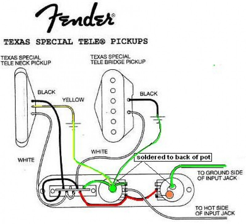 Telecaster Wiring Diagrams Images Of Fender Telecaster Wiring