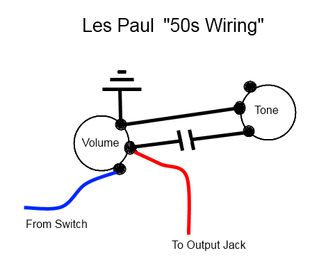 Wiring Collection: Electric Guitar Wiring Paul Gibson