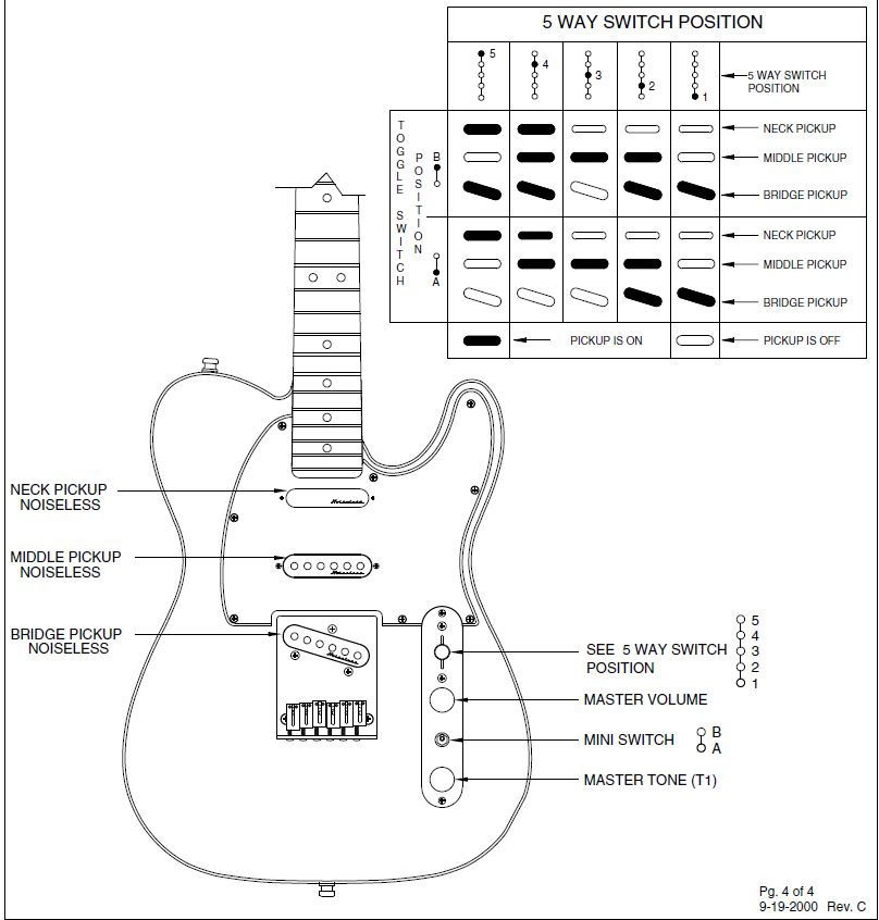 Fender Noiseless Tele Pickups Wiring Diagram : 44 Wiring