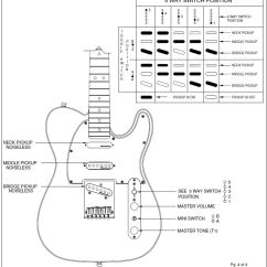 Wiring Diagram Telecaster Of The Knee And Ligaments Fender American Deluxe Auto Electrical S 1