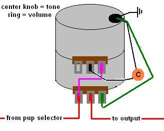 fender telecaster s1 wiring diagram motor control center dual concentric pot | guitar forum