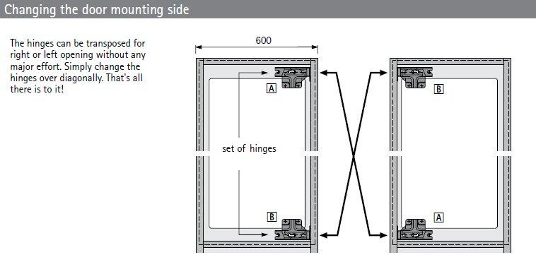 Baumatic HUL136 Integrated Fridge Door Hinges, Sold In