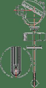 100 Ohm Platinum Rtd Temperature Sensor Omega RTD Sensor
