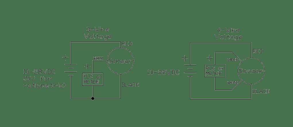 Voltage Output Pressure Transducer Comparison TE Connectivity