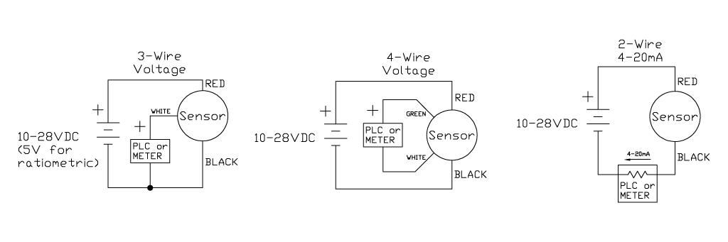 honeywell pressure transmitter wiring diagram avital 4103 transducer great installation of sensor vs te connectivity rh com ashcroft