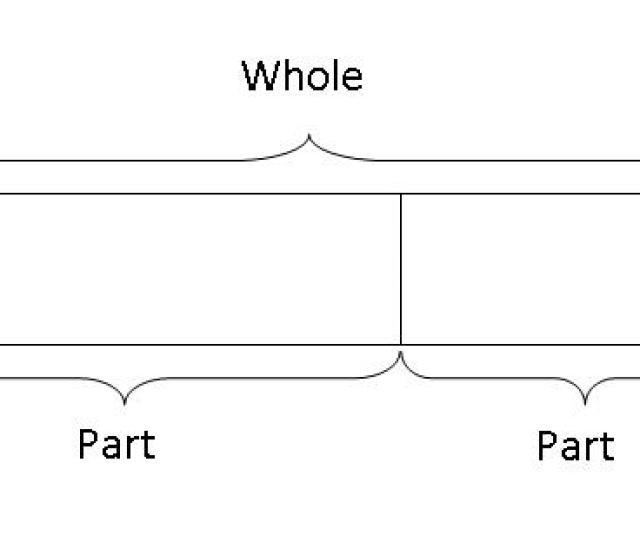Part Whole Concept 004