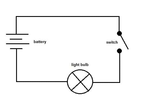 electrical light wiring diagram 6 way trailer plug to 7 circuits one path for electricity lesson teachengineering a figure shows simple circuit with battery an open switch and