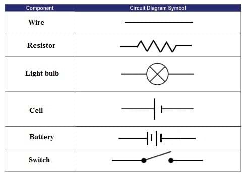 wiring diagram symbol lawn mower ignition switch circuit symbols all data lamp today connectors circuits one path for electricity