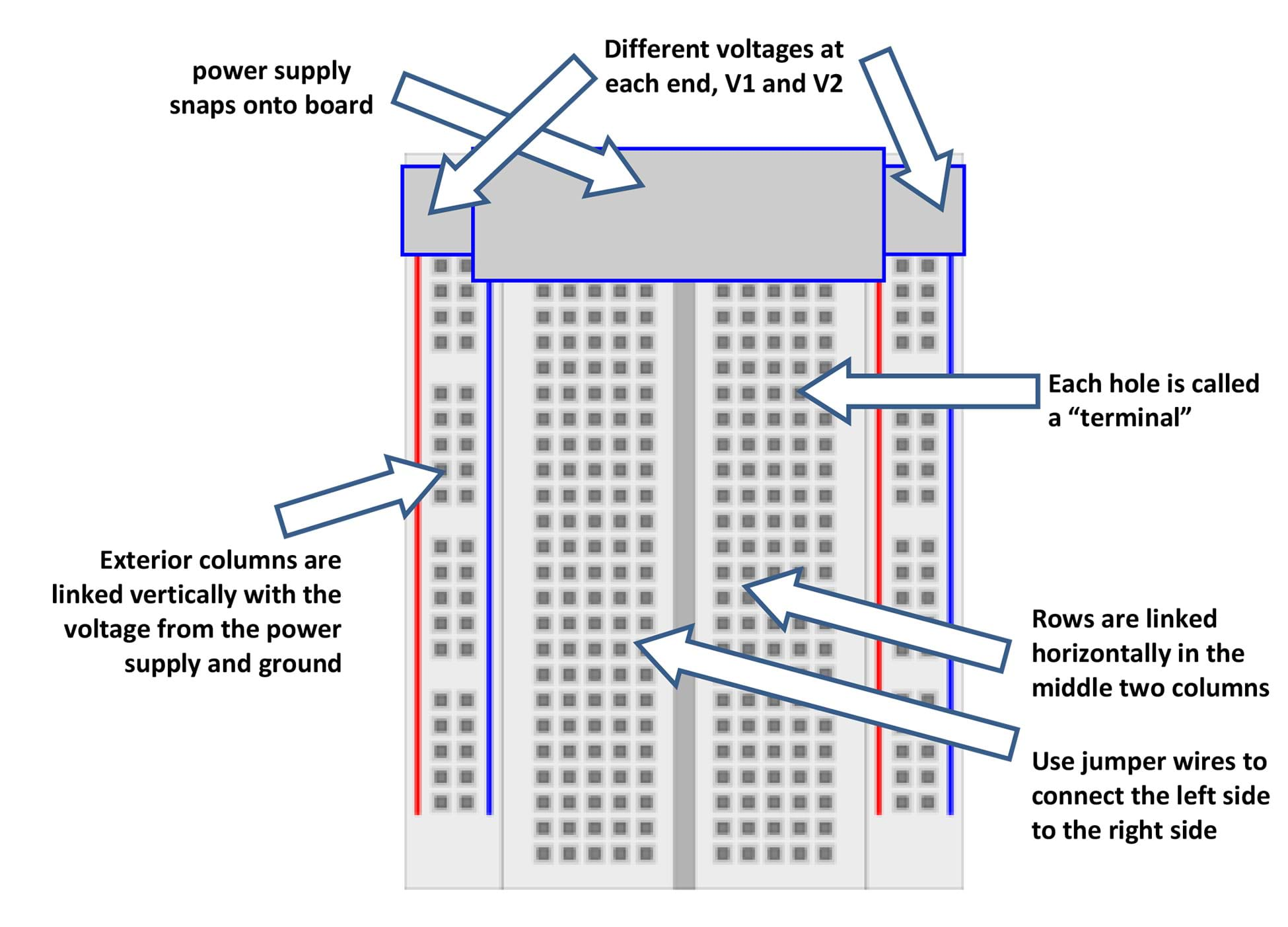 hight resolution of a breadboard diagram with arrows and labels k2 power supply snaps onto the top of