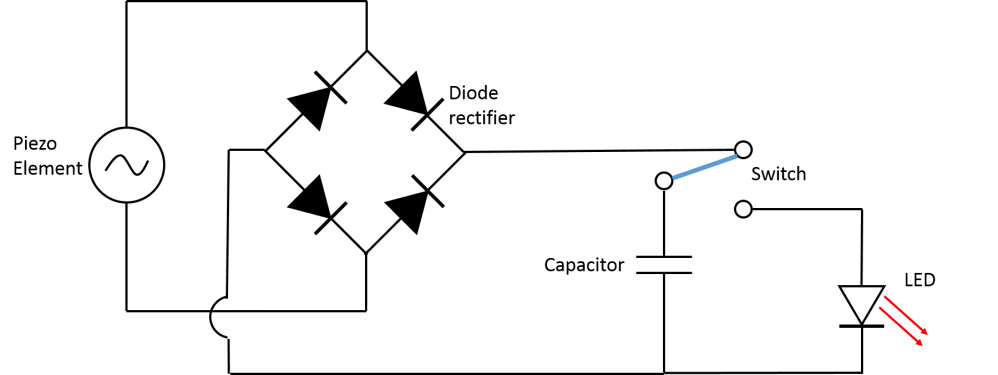medium resolution of a circuit diagram shows an ac voltage source piezo element connected to a diode