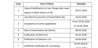 AP Model School Admissions 2018 Notification released at apms.ap.gov.in
