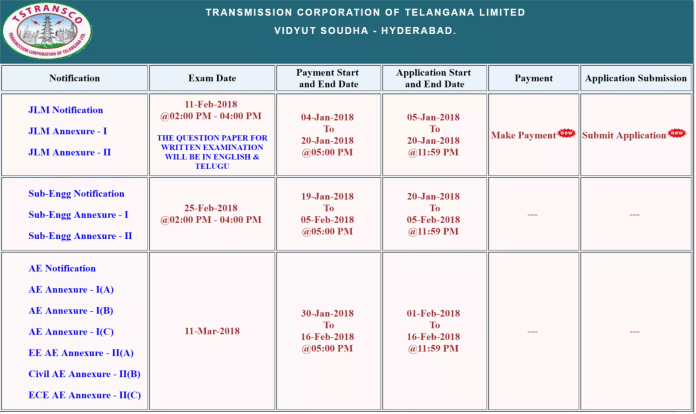 TS Transco Assistant Engineer Electrical, Civil Telecom Posts Application @ tstransco.cgg.gov.in