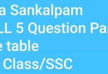 Maha Sankalpam Spell 5 Question Papers, Time Table 10th Class SSC