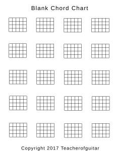 Find us on also blank chord chart teacher of guitar rh teacherofguitar