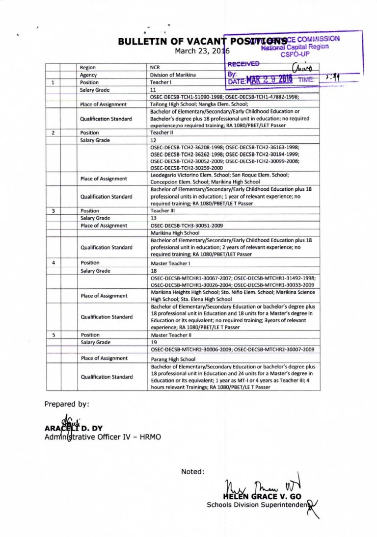 Division of Marikina Bulletin of Vacant Positions as of March 30, 2016