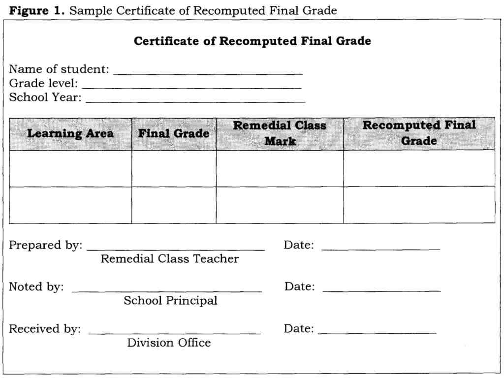 Sample Certificate of Recomputed Final Grade
