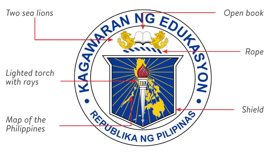 Elements of the DepEd Seal